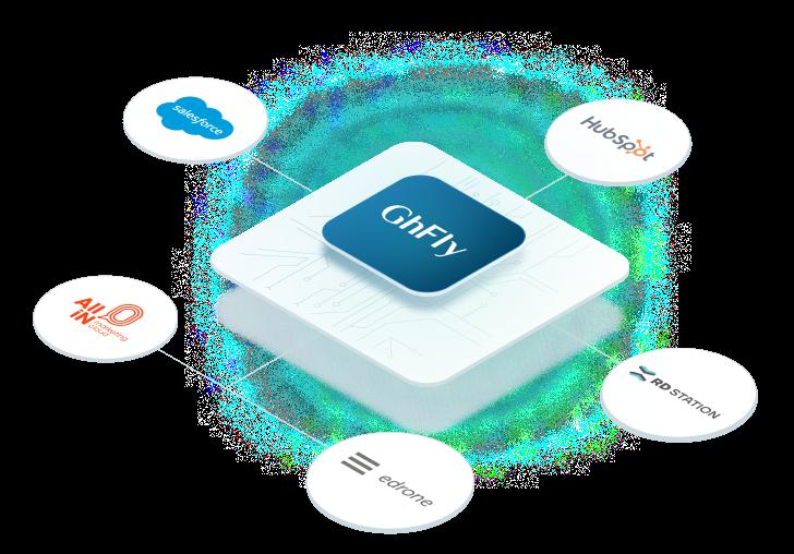 Plataformas Data Media e Tech